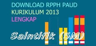 RPPH PAUD Tema Pekerjaan Kurikulum 2013