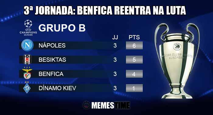 GIF Memes Time, da bola que rola e faz rir - Classificação após a 3ª Jornada do Grupo B da Champions League: Dínamo Kiev 0 – 2 Benfica & Nápoles 2 - 3 Besiktas | Benfica reentra na Luta