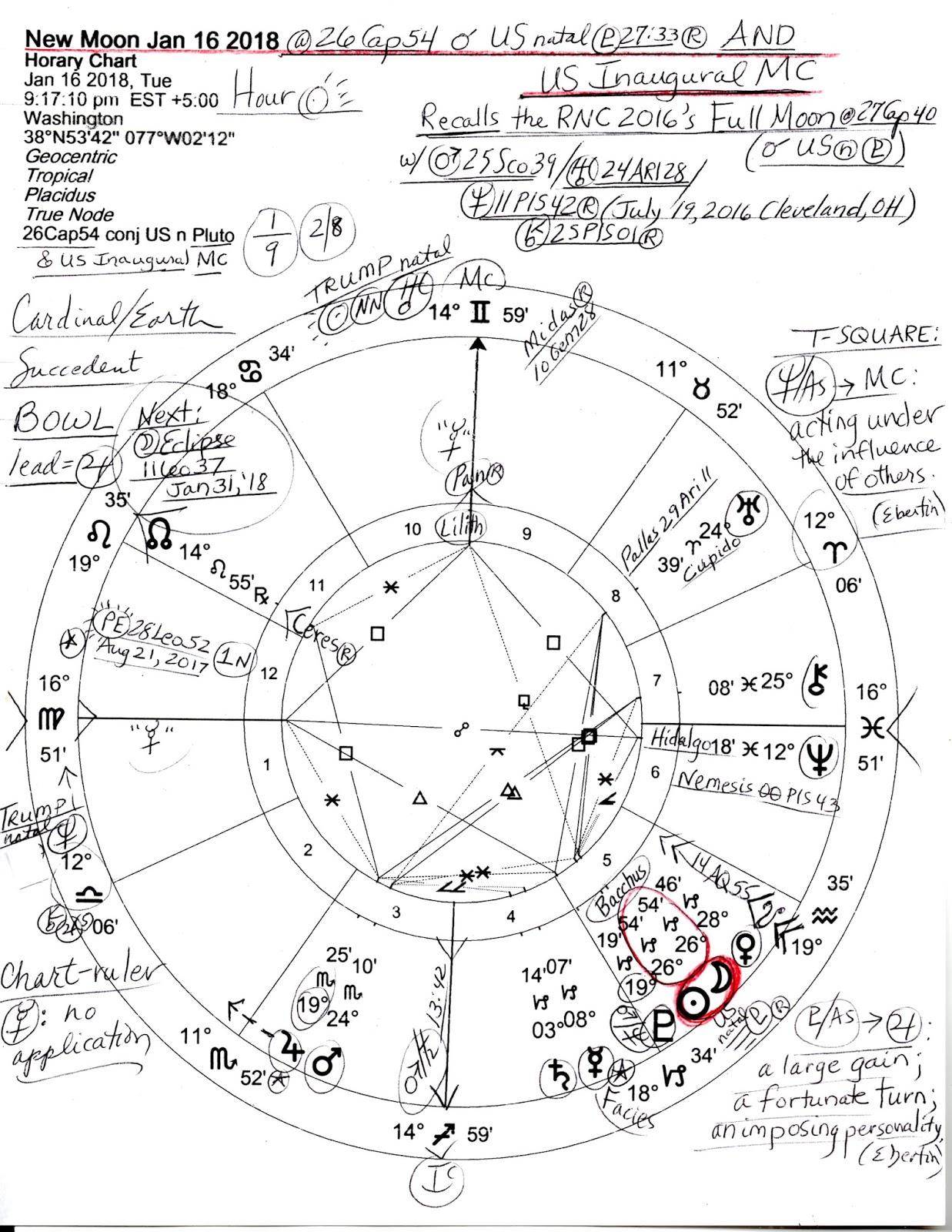 Stars over washington january 2018 newmoonjan2718g geenschuldenfo Image collections