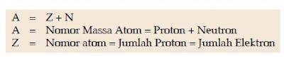 Rumus Atom 2