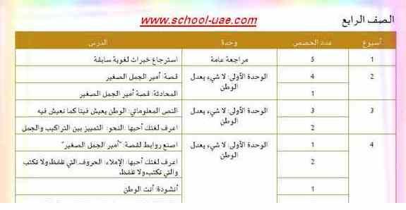 الخطة الفصلية لمادة اللغة العربية للصف الرابع الفصل الدراسى الأول 2019-2020 - مدرسة الامارات
