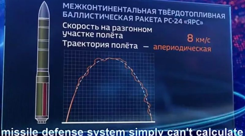 Russia, US and other developments in Hypersonic Research - Page 15 RS-24%2BTrajectory