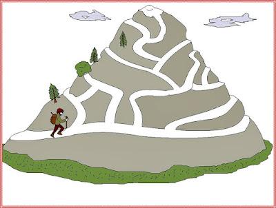 Метафоры траектории карьерного развития