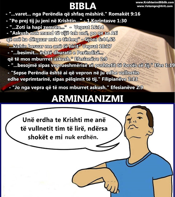 Arminianizmi, thenie biblike, vargje nga bibla, Bibla, shpetimi, vullneti i lire,