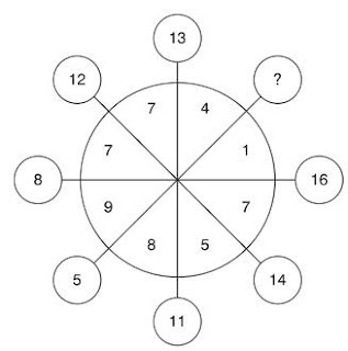 Brain teaser game: Maths circle riddle