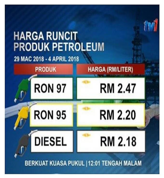 Harga baharu bahan api RON95, RON97 dan Diesel 29 Mac 2018 - 4 April 2018