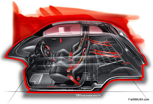 Abarth 695 biposto interior rendering