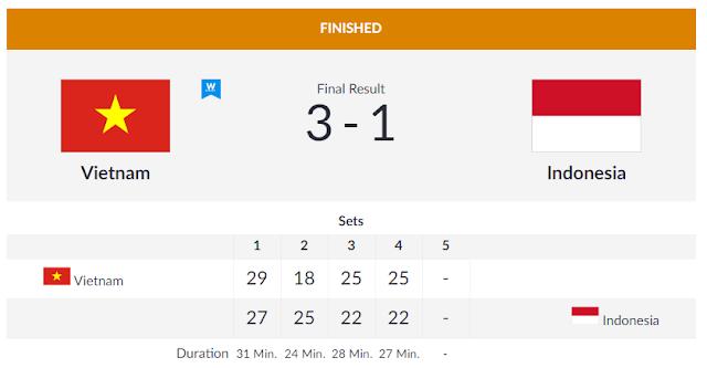 ĐTQG nữ thắng kình địch Indonesia
