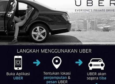 Daftar uber indonesia images