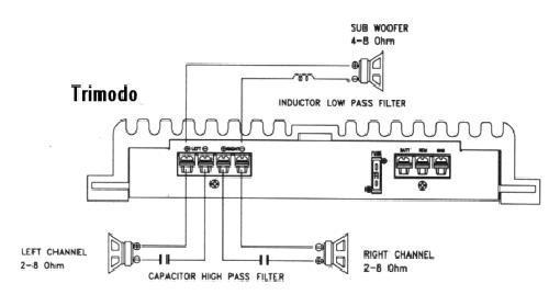MODO TRIMODE: Para amplificadores que soporten trimodo ...