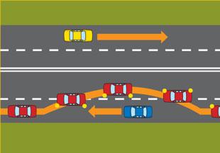 overtake - ขับรถแซง ภาษาอังกฤษ