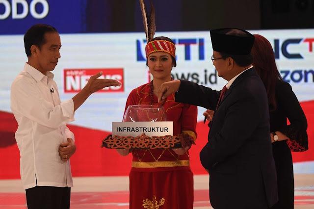 Jokowi Ma'ruf Masih Unggul, Begini Elektabilitas Terkini Versi 4 Lembaga Survei