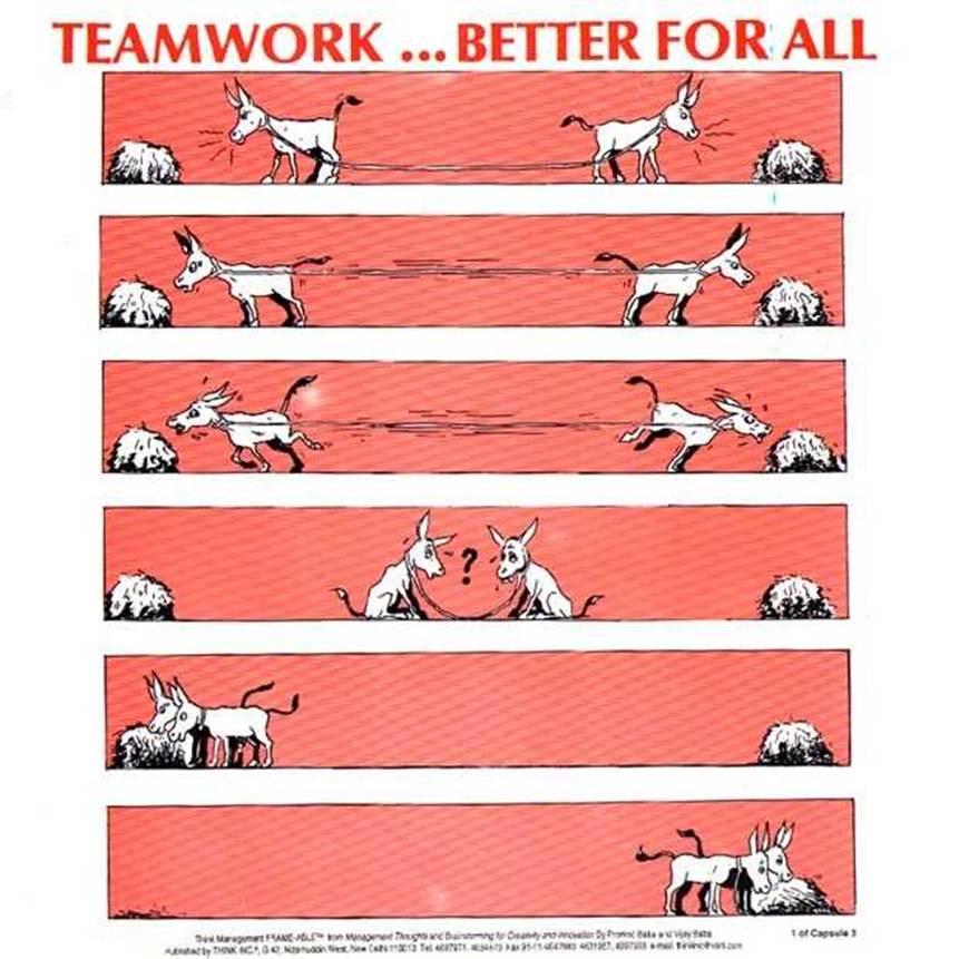 SUCCESS SHIVA: Inspirational Teamwork Quotes and Teamwork ...