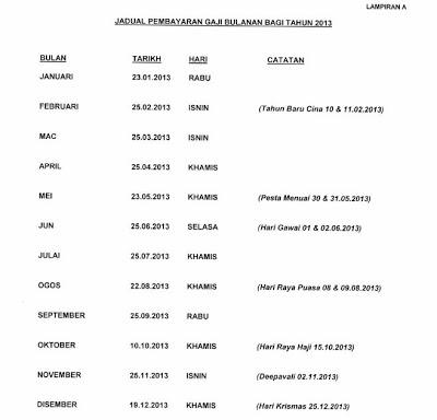 Jadual Pembayaran Gaji bagi Tahun 2013
