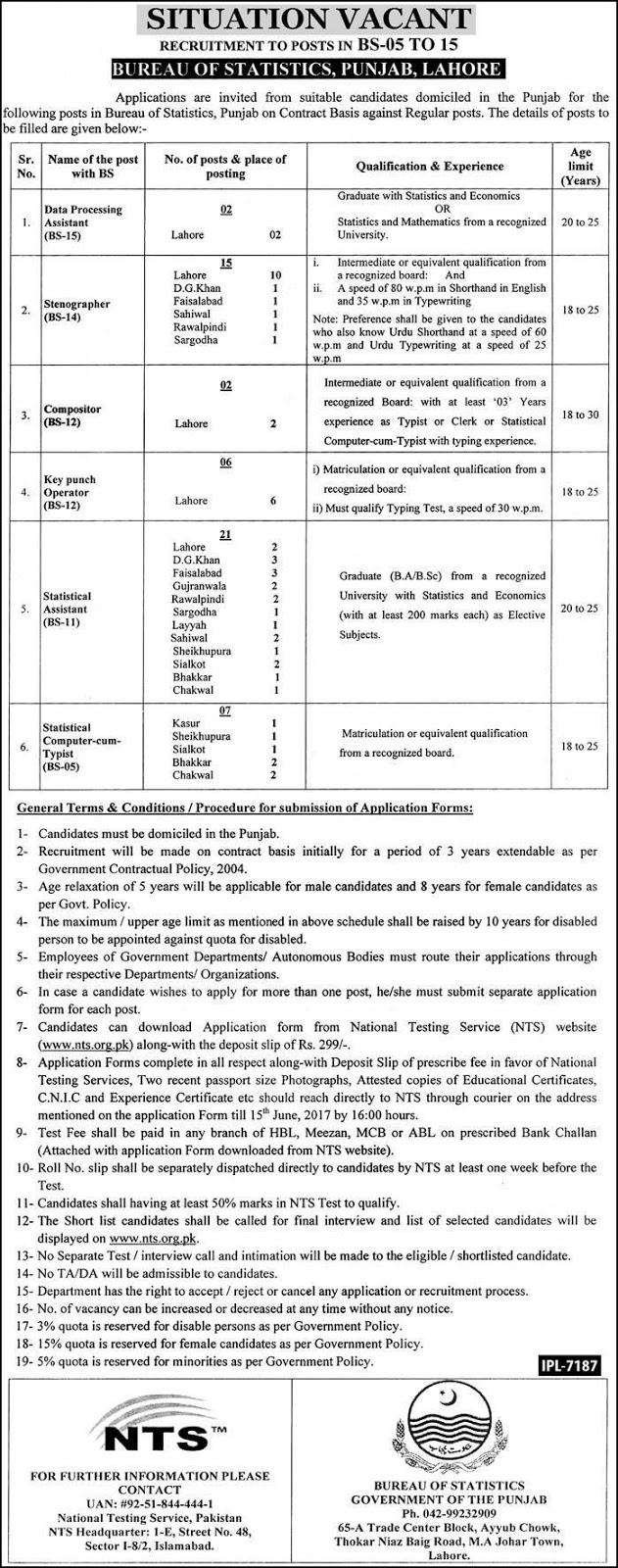 Bps-5 to Bps-15 Jobs In Bureau Of Statistics Punjab Lahore 1 June 2017