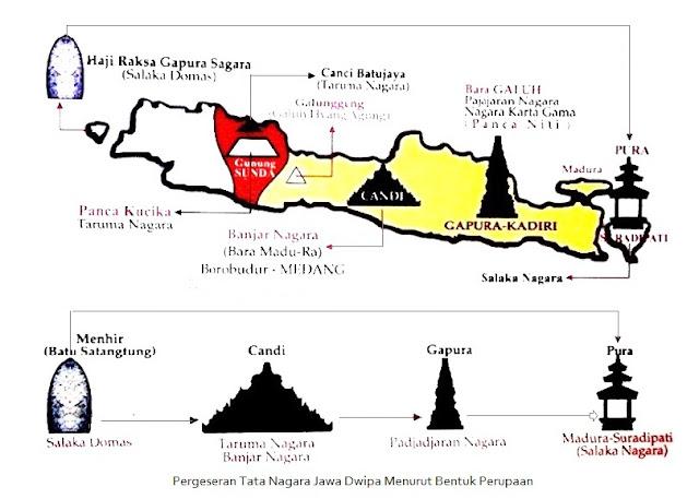 Memahami Simbol Dhayani Budha di Candi Borobudur