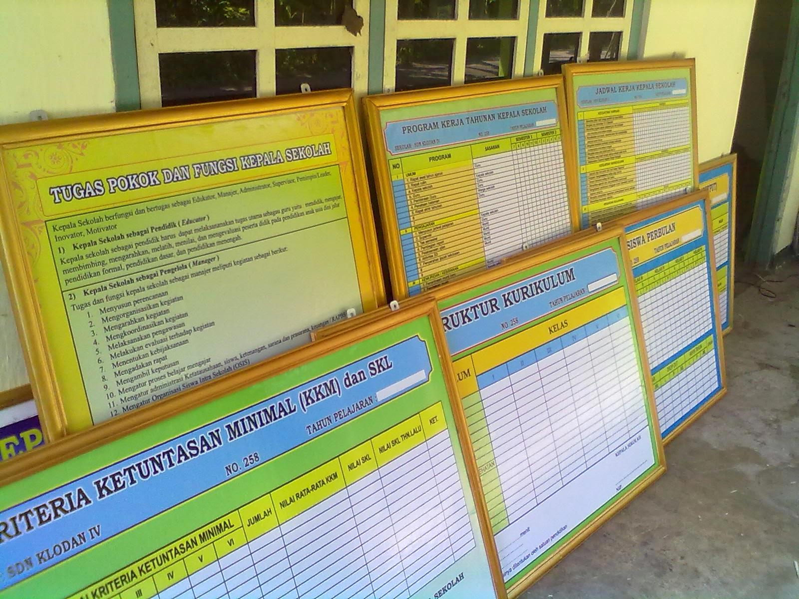 Contoh Program Kepala Desa Kecamatan Kertas Kerja Perseorangan Contoh Kkp Laporan Berikut Beberapa Contoh Papan Data Kami