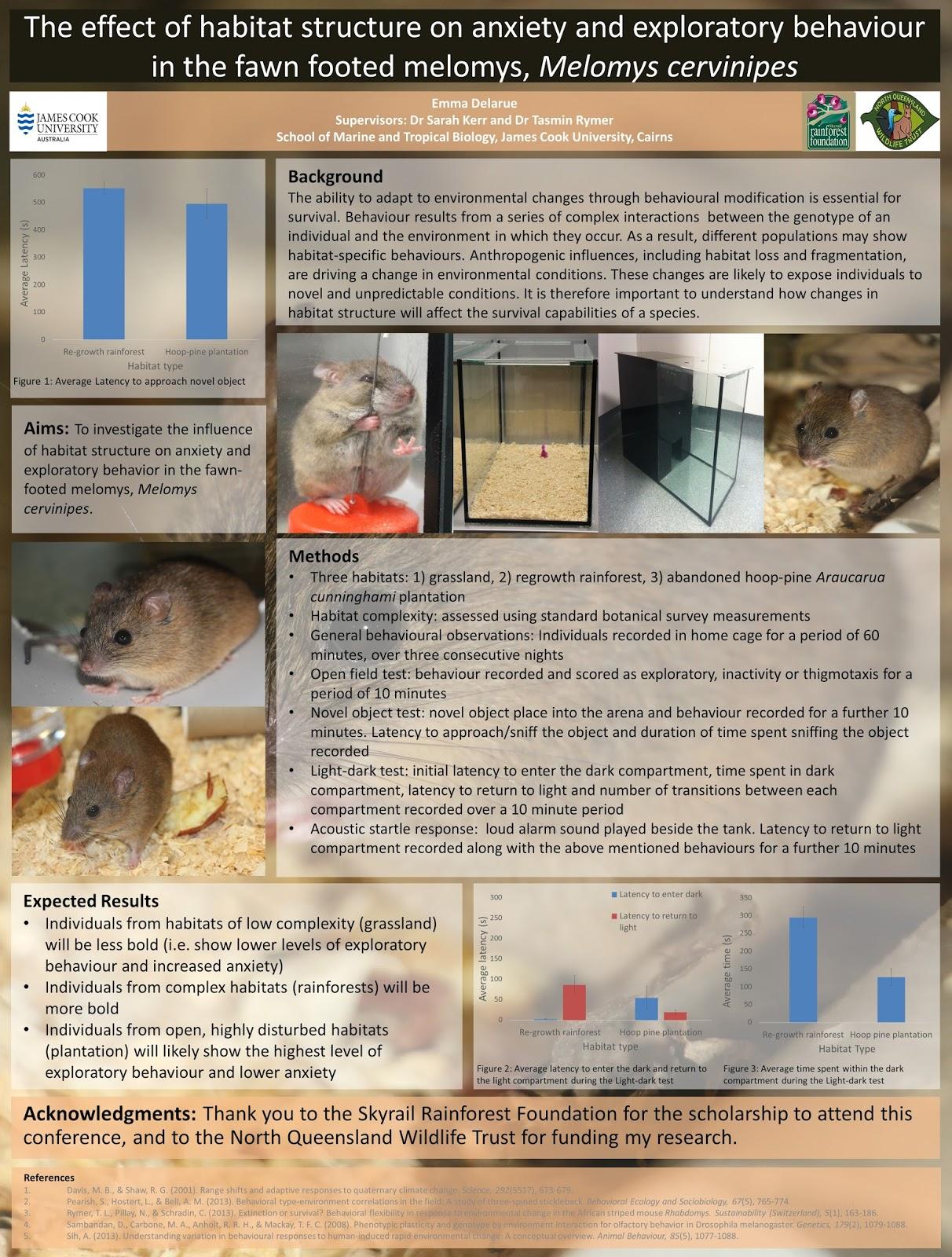 biology and behavior animal testing