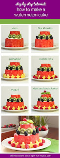 step by step to make cake out of fruit for fourth wedding anniversary