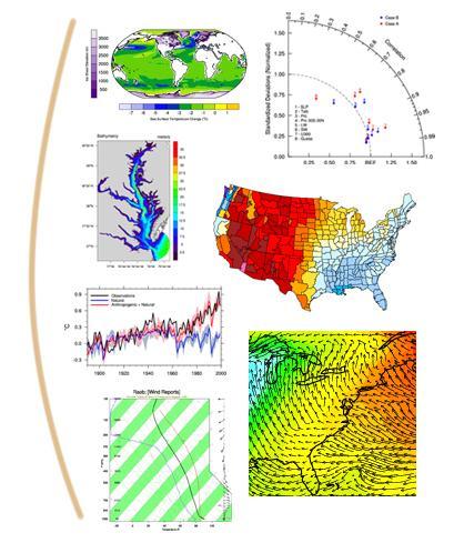 Geographie Freiheit: ซอฟท์แวร์กราฟฟิคจาก UCAR&NCAR