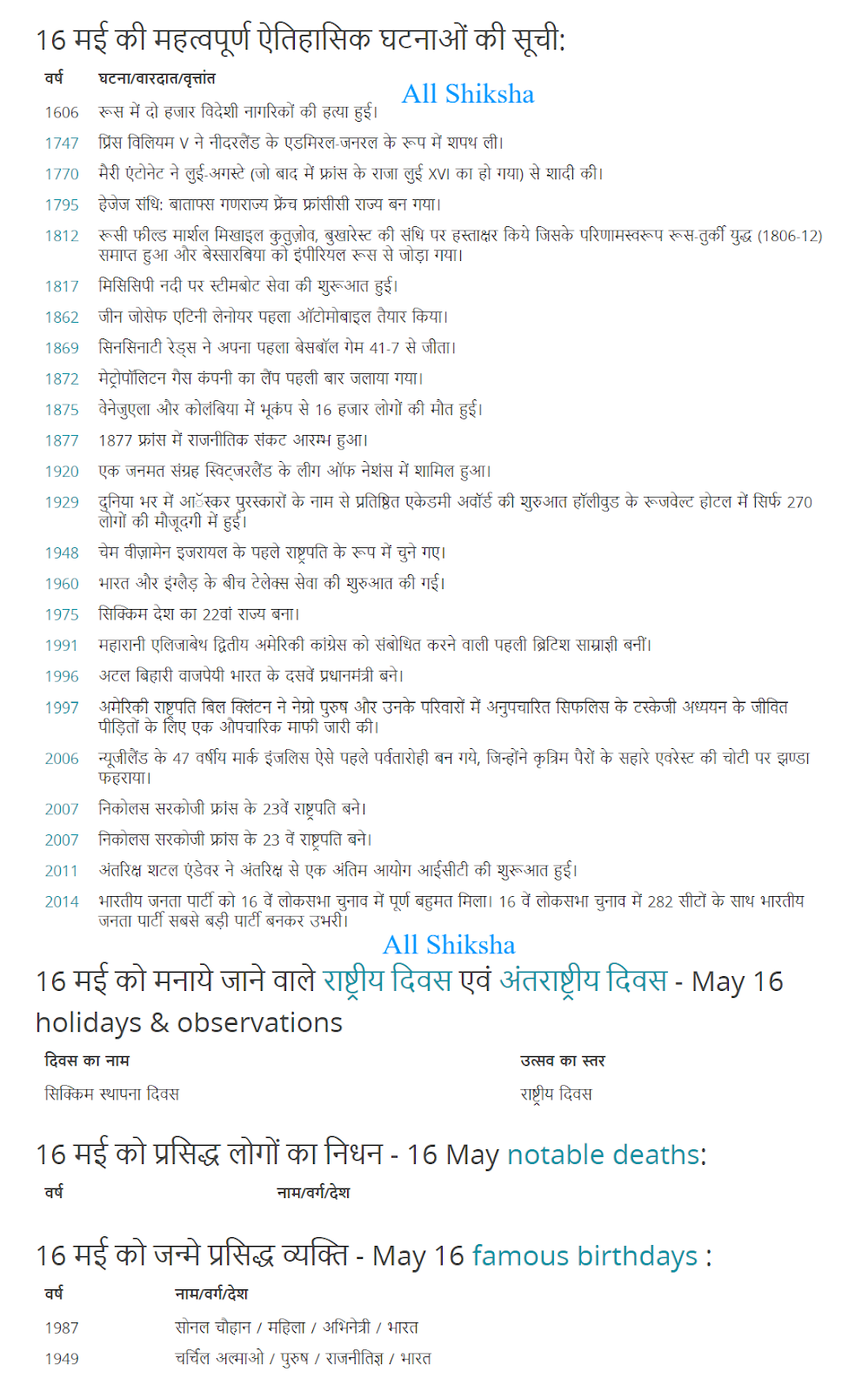 16 May In History To 1606