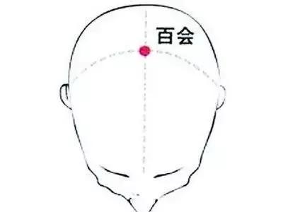 小方法解決大問題!幾種小病痛的按摩治療方法請惠存!(偏頭痛、腰背痛)