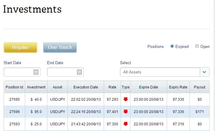 Forex demo account mt4