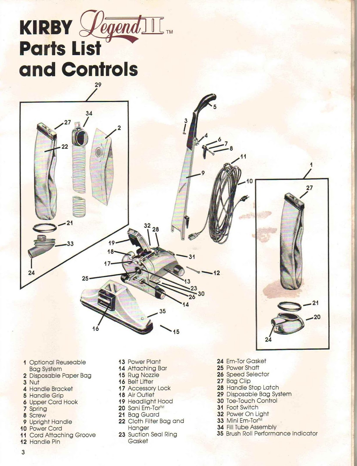 Kirby Vacuum Parts Diagram : kirby, vacuum, parts, diagram, Kirby, Instruction, Manual, Heritage, Legend