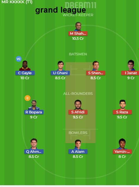 BALKH LEGENDS VS PAKTIA PANTHERS DREAM 11