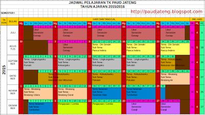 Contoh Daftar Pelajaran di Kelas PAUD TK KB TPA SPS