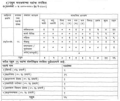 Aurangabad Health Department Recruitment 2016 apply online arogya.maharashtra.gov.in