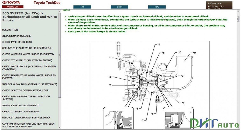 toyota avensis models diesel service repair manual. Black Bedroom Furniture Sets. Home Design Ideas
