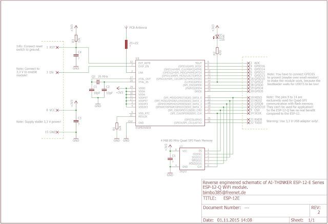 przyporządkowanie pinów mikroprocesora do portów Arduino IDE