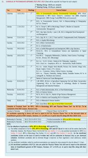 BHU PET 2015 Exam Schedule