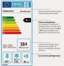 Etiqueta Energética Electroméstico