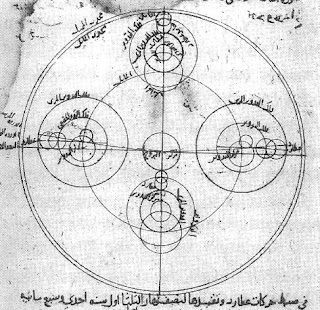 Model Ibn al-Shatir untuk penampilan Merkurius, menunjukkan perbanyakan epicycles di perusahaan Ptolemaic