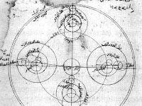Ibn al-Shatir - Astronom Muslim dari Arab