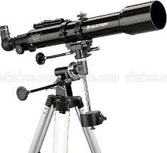 Alat Optik Pengertian Jenis Macam Dan Gambar