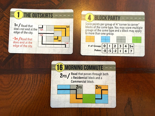 Sprawlopolis Button Shy Games Review Wallet Game Scoring Condition Cards