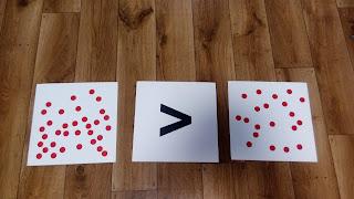 matematyka na kropkach, zabawa w matematyke