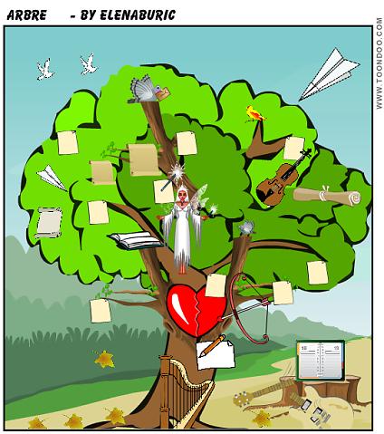 La classe de fran ais l 39 arbre tout un univers suggestions d 39 activit s diverses fiches - Comment couper un arbre a la tronconneuse ...