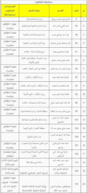 كشوف اسماء المقبولين لمسابقة مصلحة الشهر العقارى بمحافظة القاهره 2019 الاسماء كامله