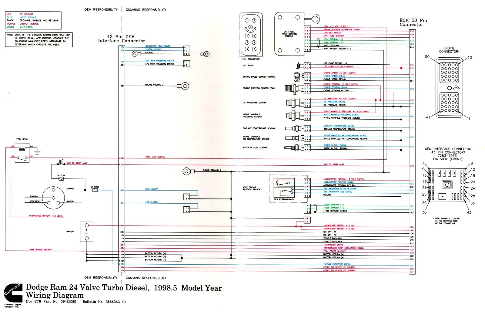 Cummins N14 Celect Plus Wiring Diagram Bmw Stereo E36 Diagrama De Cableado Y Esquema Con