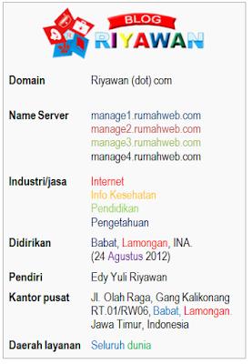 Info Blog Riyawan