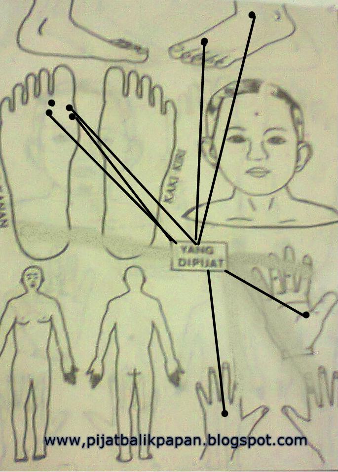 belajar pijat refleksi kaki pijat gaol