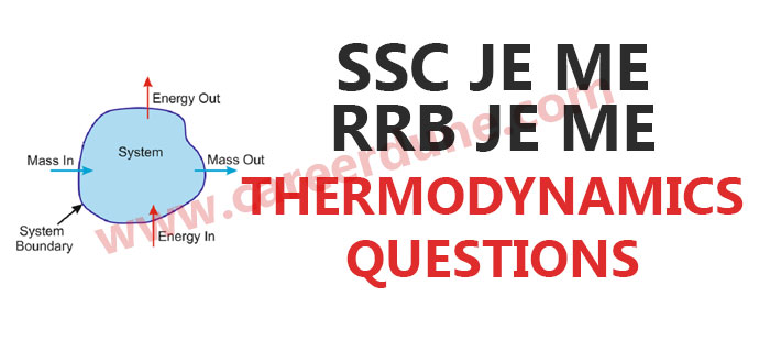 SSC RRB JE ME Previous Questions