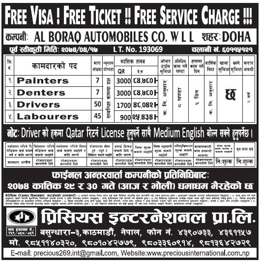 Free Ticket Free Visa Jobs in Qatar for Nepali, Salary Rs  84,780