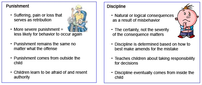 discipline vs determination Self-discipline and student academic achievement dan self-discipline also predicted academic performance much better than did iq self-determination theory.