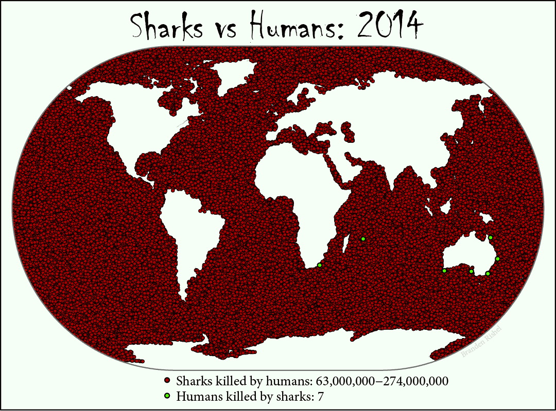 Sharks vs humans (2014)
