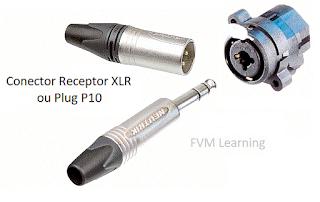 Esquemático Ligação Plug combinado XLR / P10 Fêmea NCJ6FI-S Neutrik
